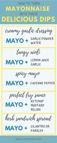 A list of five ways to use mayonnaise and turn it into something else.