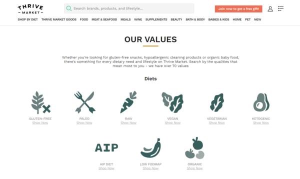 Thrive Market values
