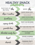 If you're trying to eat healthy and focus on real food, use this free healthy snack substitution printable.