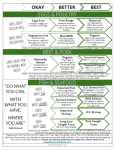 To help avoid processed food and focus on real food, here's a free label cheat sheet.